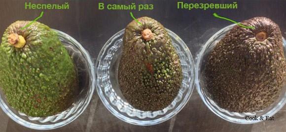 Cпособы определения спелости авокадо